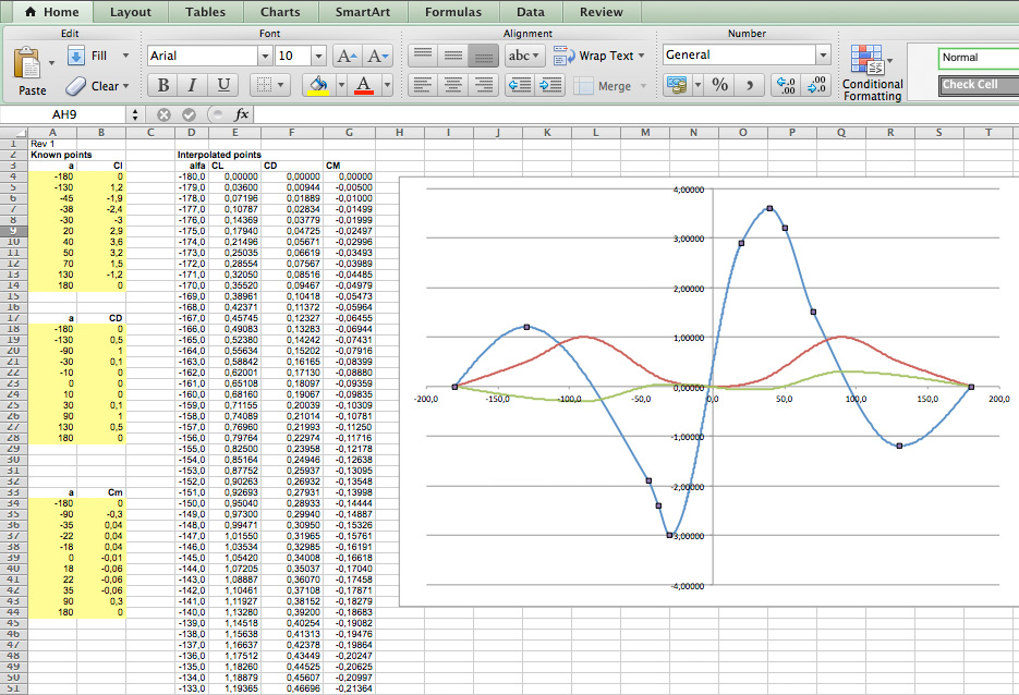 The airfoil spreadsheet